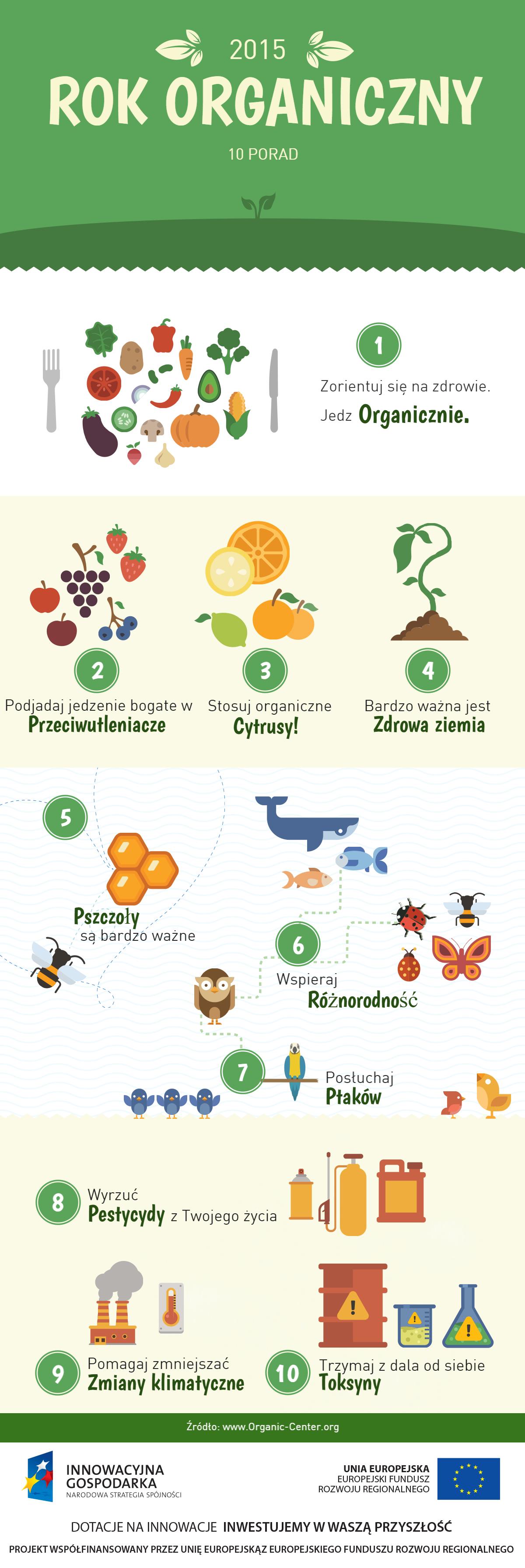 Rok-organiczny (1)